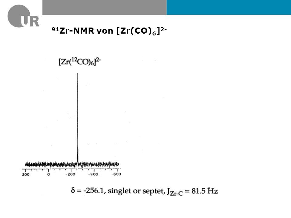 91Zr-NMR von [Zr(CO)6]2-